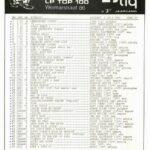 Haagse Flitsende50 - 6 juli 1985