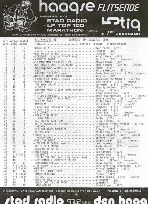 1983-08-20 Haagse Flitsende 50